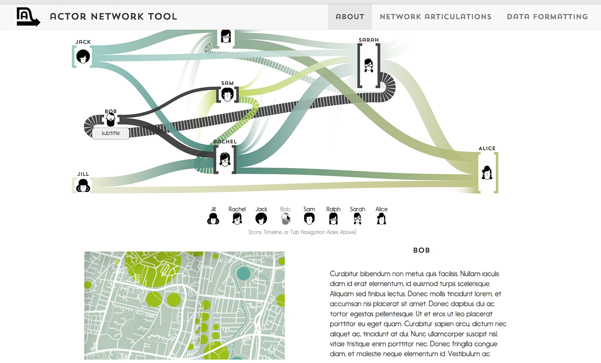 Ant or actor network tool siteations conveying enviro eco socio material systems in inflection and feedback pooptronica